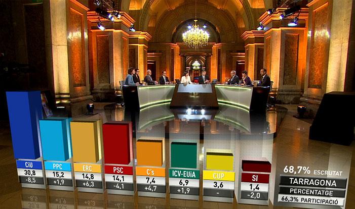 eleccions-parlament-2012_03_150415235229